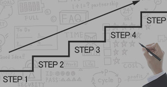 Steps to pass Level 1 CFA