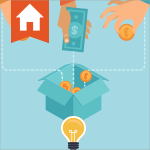 Crowdfunding in real estate article