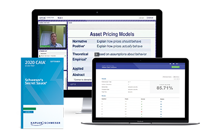 CAIA® Level I Online Review Workshop Package