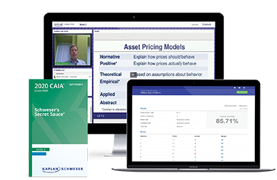 CAIA® Level II Online Review Workshop Package