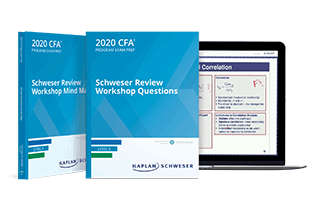 Kaplan Schweser's CFA Review Workshop Books for Level III of the CFA exam