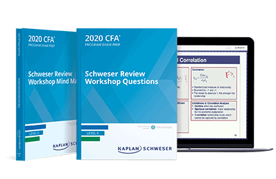 Kaplan Schweser Review Workshop Package for Level III of the CFA Exam
